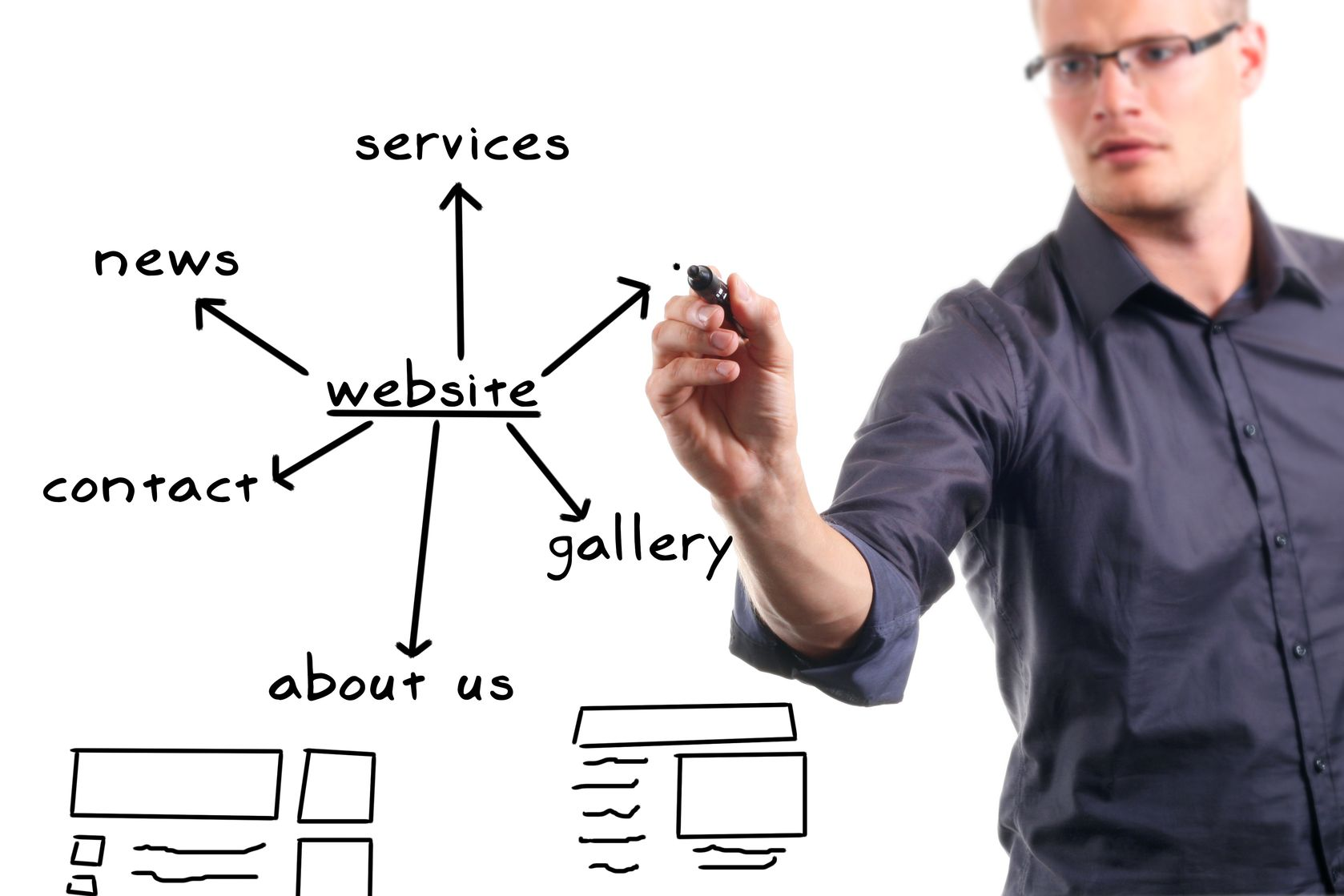 Web Design Strategy Wollongong